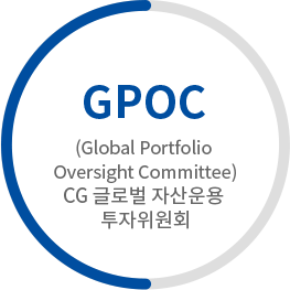 GPOC GPOC(Global Portfolio Oversight Committee) CG 글로벌 자산운용 투자위원회